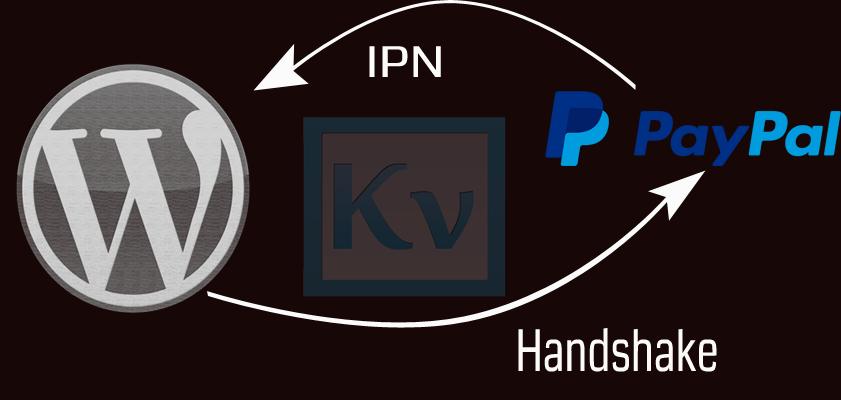 wp-paypal-ipn