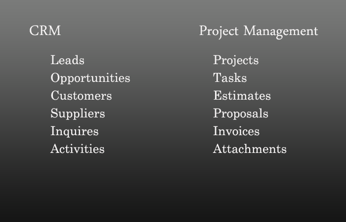 CRM & Project Management for FrontAccounting